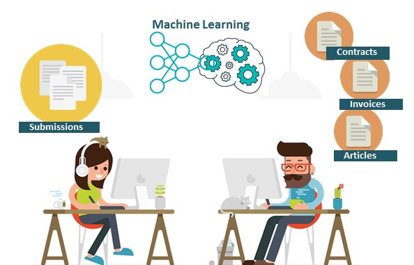 Artificial Intelligence Machine learning Publishing